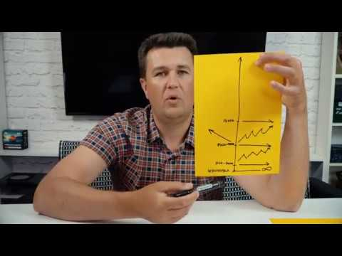 Развитие спиннингиста через призму цены его спиннинга - DomaVideo.Ru