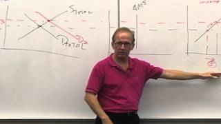 Money And Banking: Lecture 13 - The Loanable Funds Model 3
