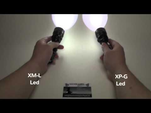 Welche Led Taschenlampe ist die Richtige für mich? Einführung in die LED Taschenlampen Technik