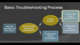 Branching Video: Basic Electrical Troubleshooting