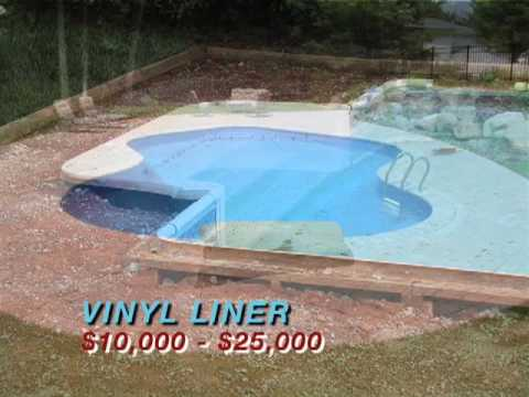 Prices of Various Types of Swimming Pools