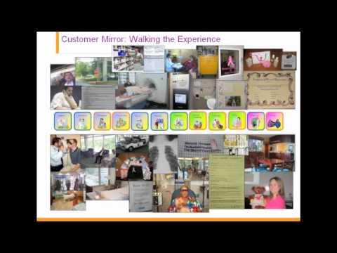 Memorial Hermann Patient Satisfaction : A Case Study