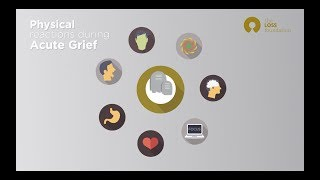 What is grief? In this video Dr Kirsten Smith, Clinical Psychologist and research fellow at Oxford University, talks through the...