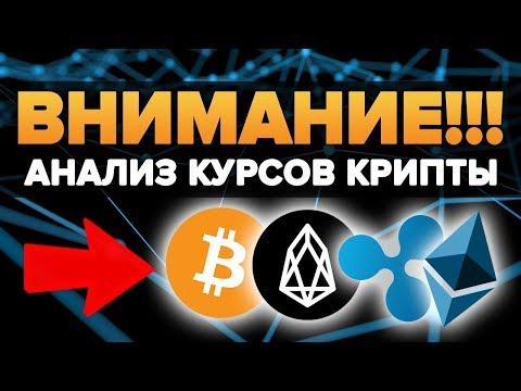 БИТКОИН САМЫЙ СТРАННЫЙ ПРОГНОЗ  + КОНКУРС - DomaVideo.Ru