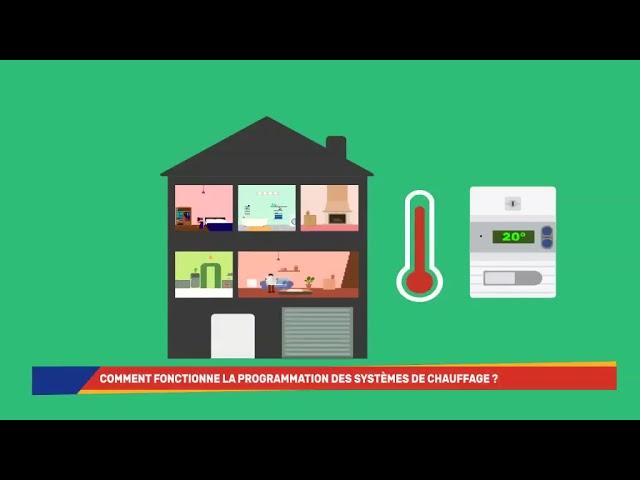 Comment fonctionne la programmation des systèmes de chauffage ?