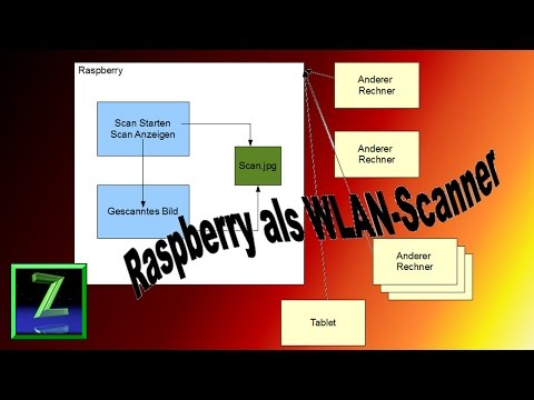 Raspberry Pi als WLAN Scanner