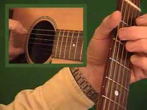Beginners Guitar Lessons – Flat Picking