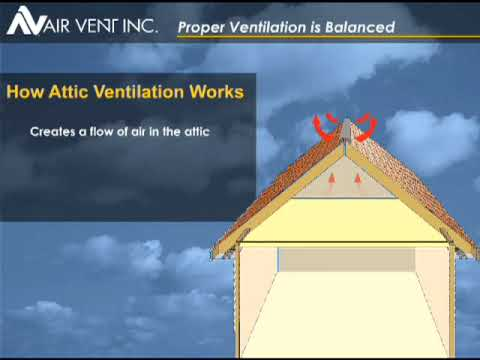 ventilation - Source: www.airvent.com. Used by roofing professionals for in-home presentations this explains how balanced attic ventilation works and why it's necessary fo...