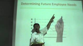 Principles Of Management - Lecture 21