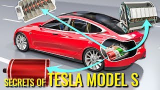 Video How does an Electric Car work ? | Tesla Model S MP3, 3GP, MP4, WEBM, AVI, FLV Juli 2018