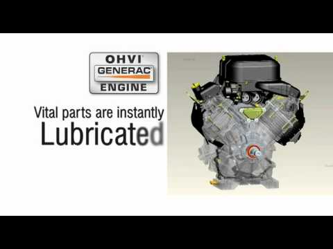 The Generac OHVI Engine