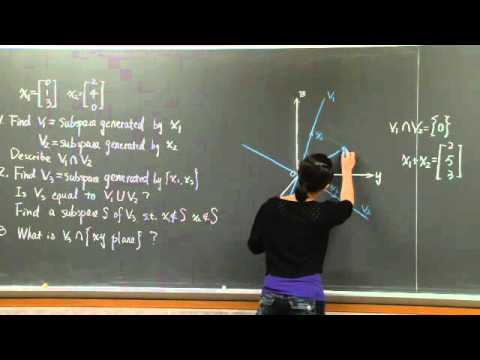 Subspaces of Three Dimensional Space | MIT 18.06SC Linear Algebra, Fall 2011