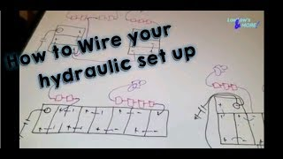 Video How to Wire Hydraulics in a Lowrider MP3, 3GP, MP4, WEBM, AVI, FLV April 2019