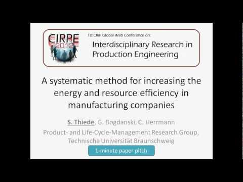 A systematic method for increasing the energy and resource efficiency in manufacturing companies