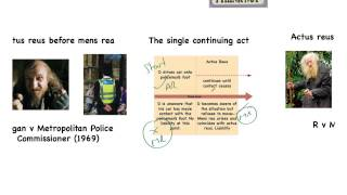 Mens Rea # 4 - Coincidence