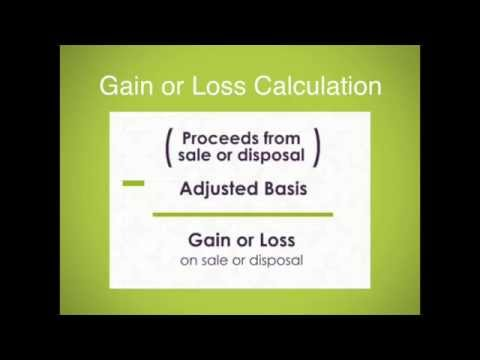 Calculating gain or loss for sale of property
