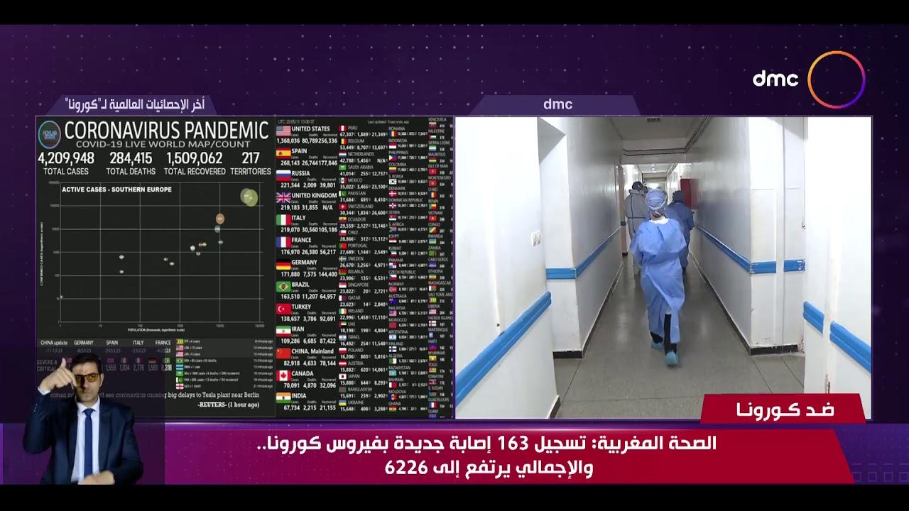 نشرة ضد كورونا - الصحة المغربية: تسجيل 163 إصابة جديدة بفيروس كورونا.. والإجمالي يرتفع إلى6226