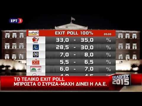 H νεότερη εκτίμηση του κοινού exit poll των πέντε καναλιών