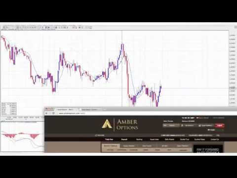 Binary options exponential moving average rainbow strategy