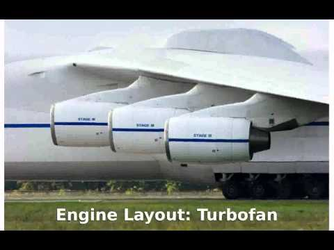 Antonov AN-225 Mriya  Commercial...