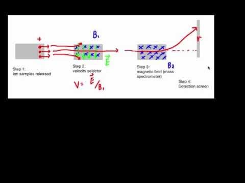 Physics 30 - Lesson 9 - Mass Spectrometers