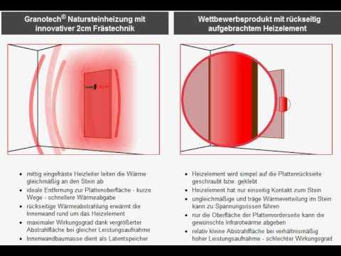 Granotech Natursteinheizung vs Wettbewerbsprodukt Marmorheizung