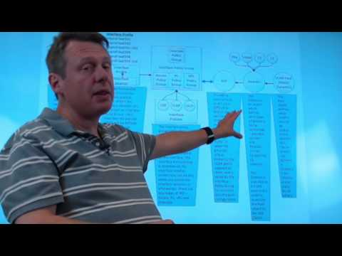 Episode 9:VPC Interfaces | ACI for Network Engineers | bwin必赢国际