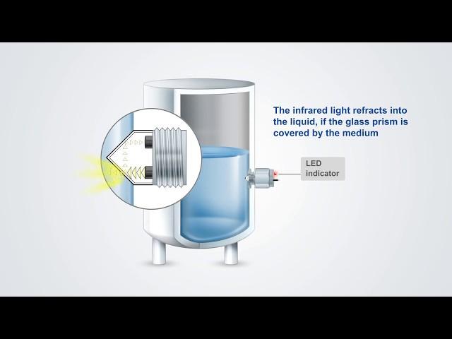Izolační spínací zesilovače pro optoelektrické hladinové spínače
