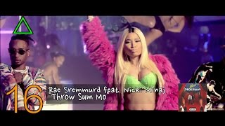BILLBOARD TOP 30 Hot Hiphop R&B Songs | March 28, 2015