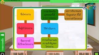 สื่อการเรียนการสอน การนำเสนอผลงาน ม.2 วิทยาศาสตร์
