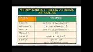 Umh0621 2012-13 Lec006 Tratamiento Del Carcinoma De Esófago