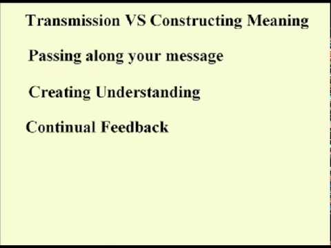 ENG 352 - Technical Writing - 07 - Communication Pt 4 Verhandeln Understanding