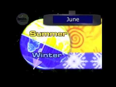 Γιατί έχουμε χειμώνα, άνοιξη, φθινόπωρο και καλοκαίρι;