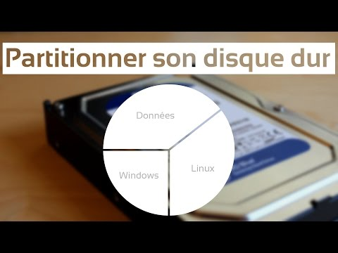 comment poser une question sur forum ubuntu
