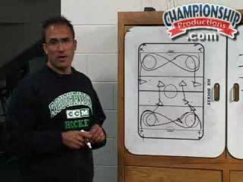 Mark Carlson:  Overspeed Skating Drills