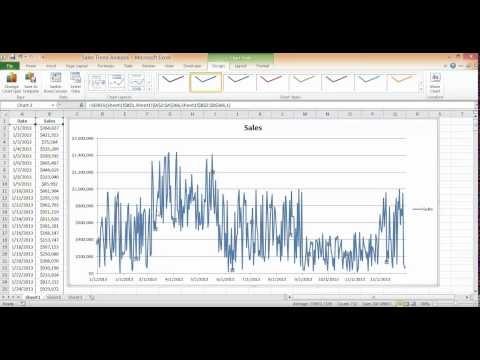 Sales Trend Analysis in Excel - Using a Moving Average