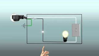 Video Circuit Troubles (Basic Circuits and Common Problems) MP3, 3GP, MP4, WEBM, AVI, FLV Agustus 2018