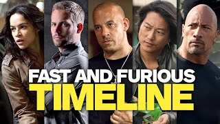 Nonton The Fast and the Furious Movie Timeline in Chronological Order Film Subtitle Indonesia Streaming Movie Download
