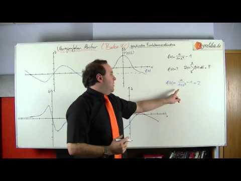 grafisches Funktionsverständnis 7