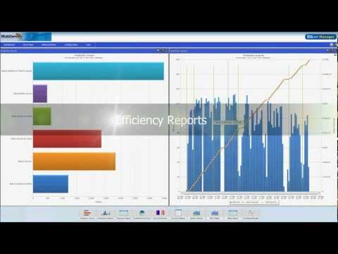 iDSnet Manager for live dashboards and reports
