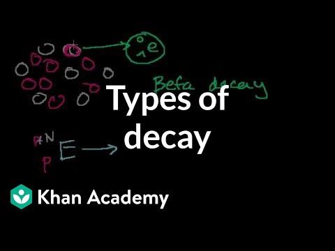 Chemistry: Radioactive decay