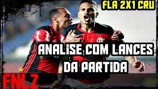 Análise com lances, gols e os melhores momentos de #Flamengo 2x1 #Cruzeiro, pela 27ª rodada Campeonato Brasileiro 2016...