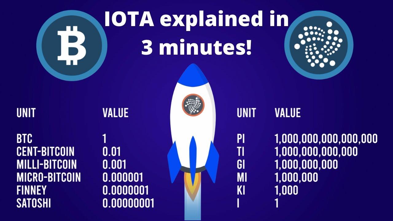 IOTA Price Prediction 2021   2025 – MyCryptoPassiveIncome