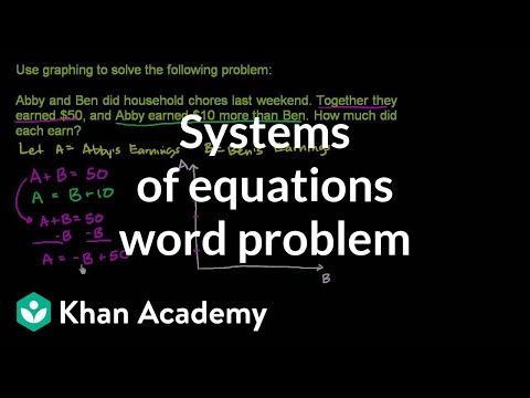 Essay about systems of linear equations