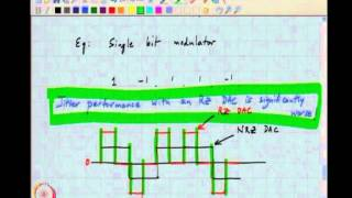 Mod-01 Lec-35 Effect Of Clock Jitter On CTDSMs - 2