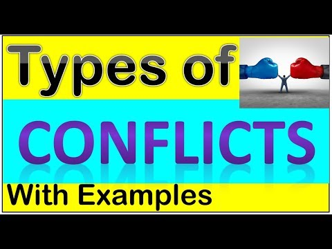 Types of Conflict I Types of conflict in hindi