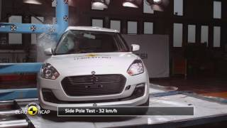 Suzuki Swift 2017 EuroNCAP test videosu
