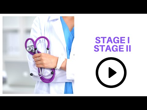 Stage I & II Melanoma