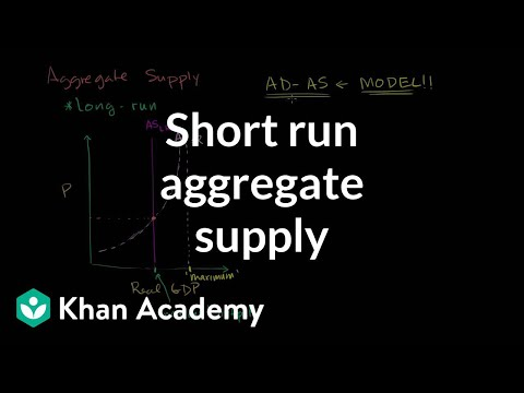 derive long run supply curve from cost function