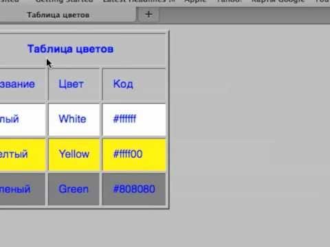 Курс HTML Урок 3